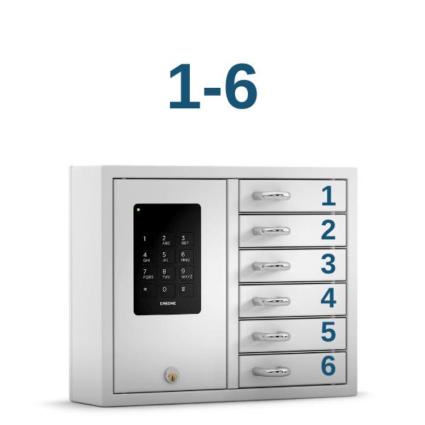 Fachnummerierung Ziffern 1-6 zum Aufkleben für CREONE KeyBox B/S